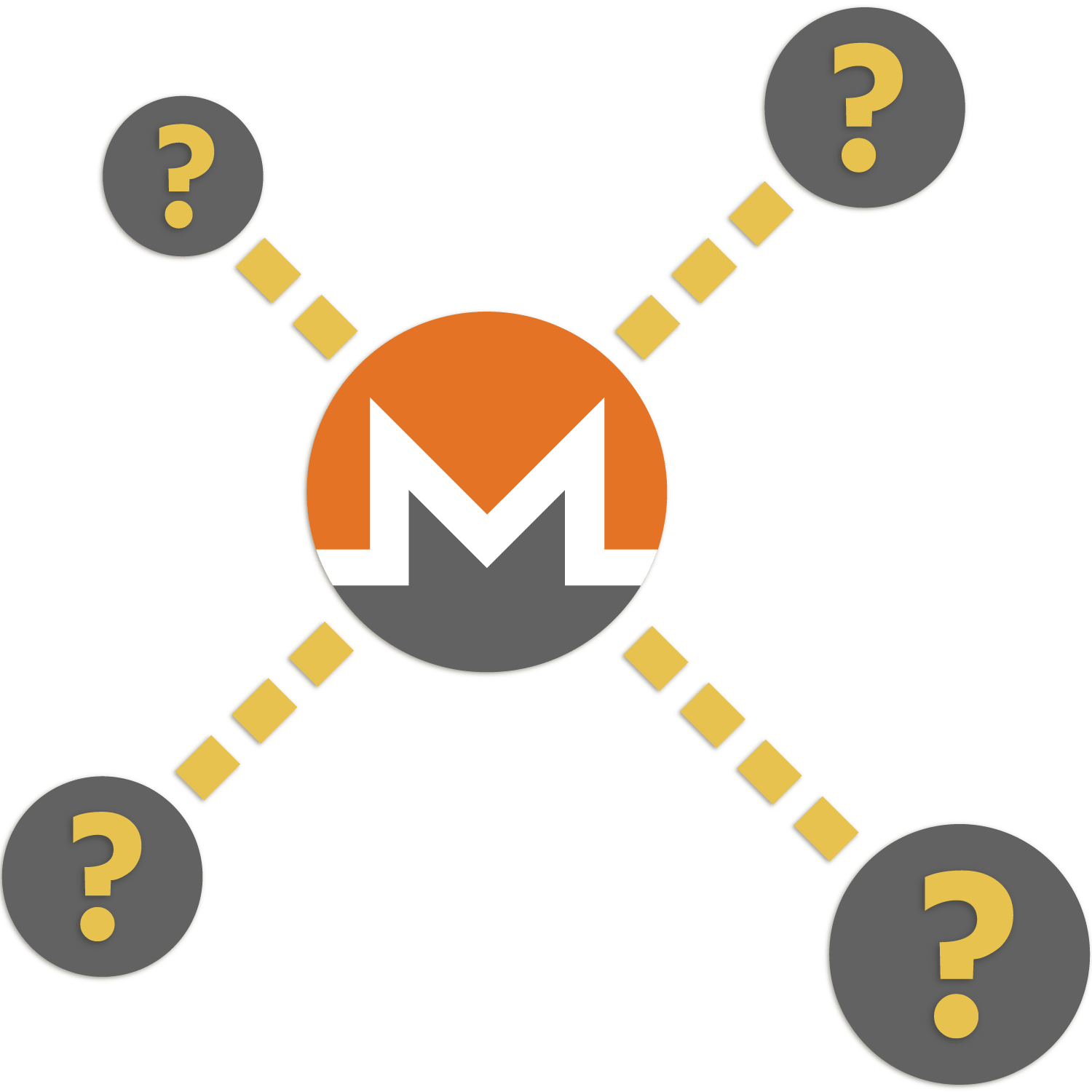 Untraceable Monero paths